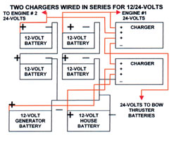 Inteli-Power wired in series for 12/24 volts.