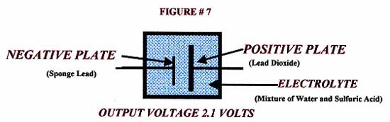 Single cell lead-acid battery composed of two lead plates.