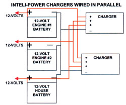 Inteli-Power Converter/Chargers connected in parallel.