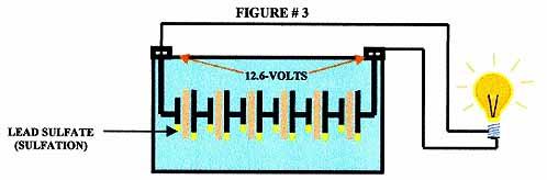Battery Basics - Progressive Dynamics