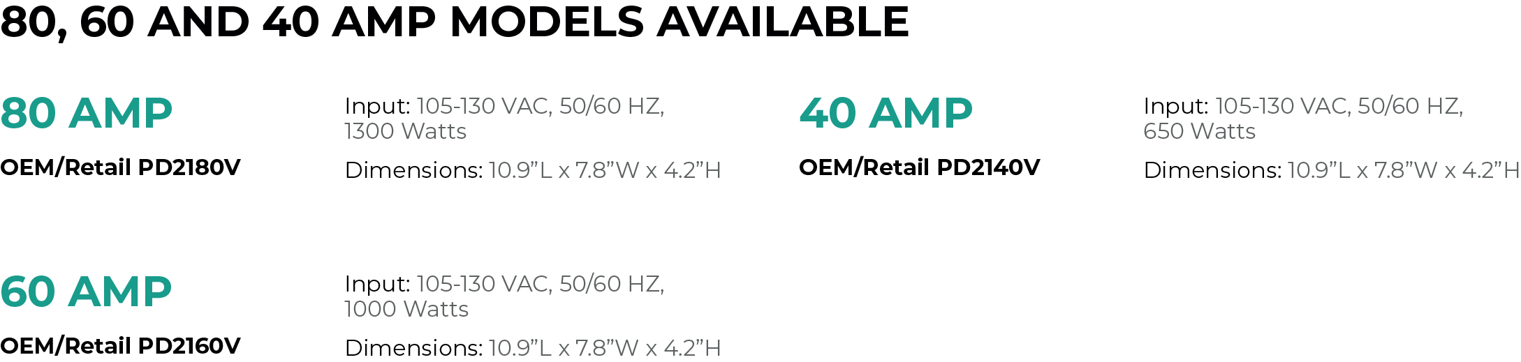 PD2100-Models